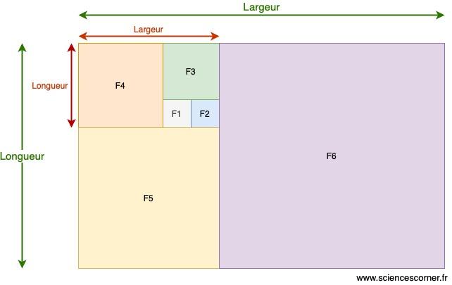 Rectangle d'or et suite de Fibonacci