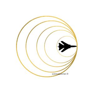 Schéma d'un avion de chasse à limite du mur du son. Vu sur sciencescorner.fr
